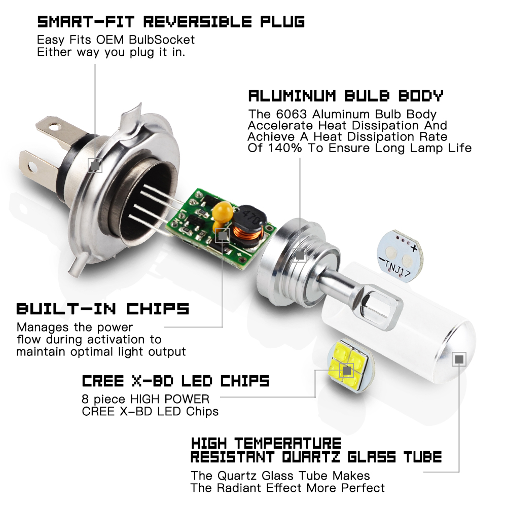 Bevinsee H4 Hb2 Led Headlight Bulb For Can Am Outlander